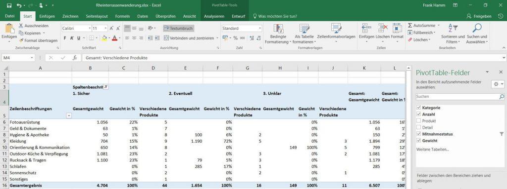 Rheinterrassenwanderung: Pivottabelle in Excel